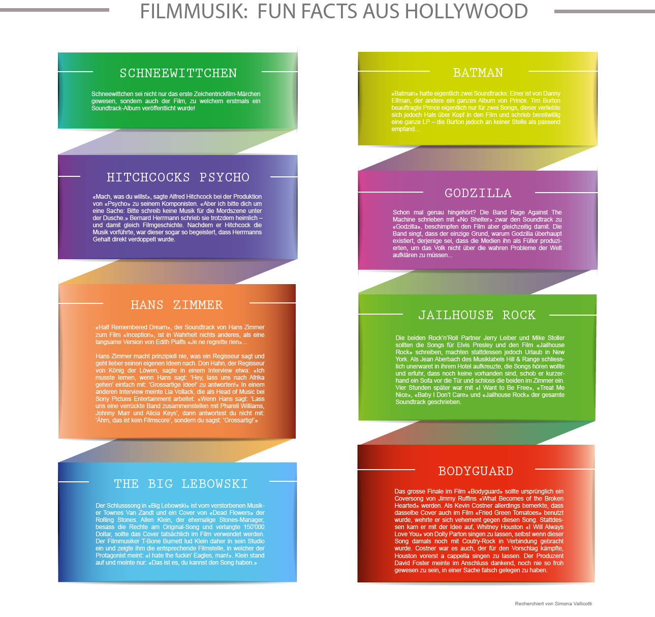 FilmmusikFunFacts